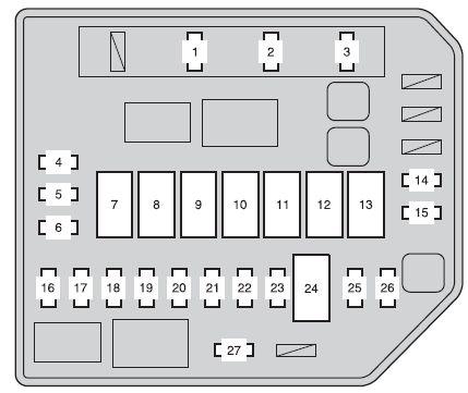 fuse box diagram for scion tc