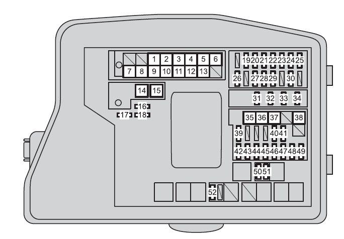 toyota verso fuse box diagram
