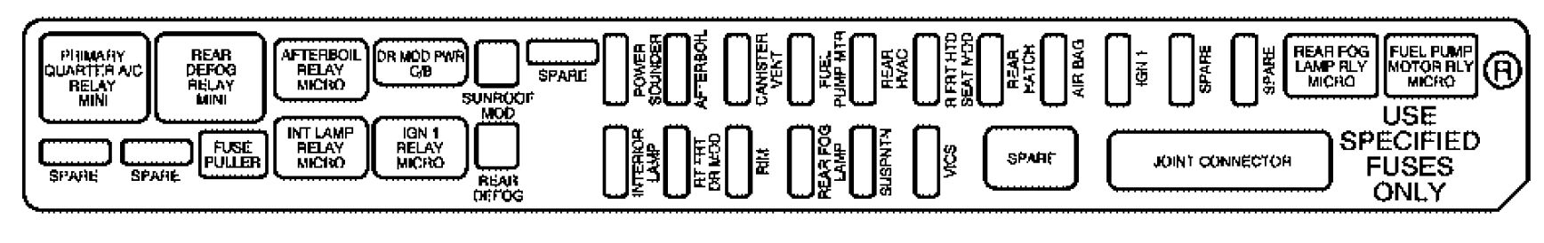 Cadillac SRX (2005 - 2006) - fuse box diagram - Auto Genius