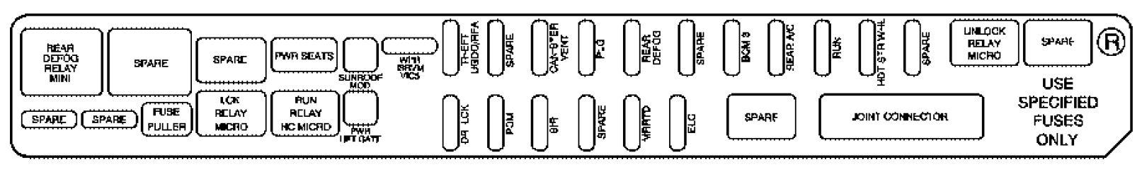 07 Srx Fuse Box Wiring Diagram