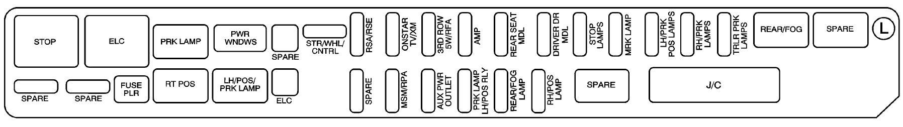 2008 Cadillac Srx Fuse Box - Schematics Data Wiring Diagrams \u2022