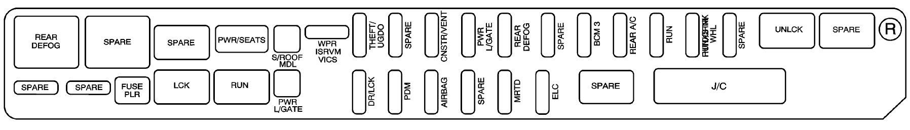srx fuse box cadillac dts fuse box wiring diagram for car engine