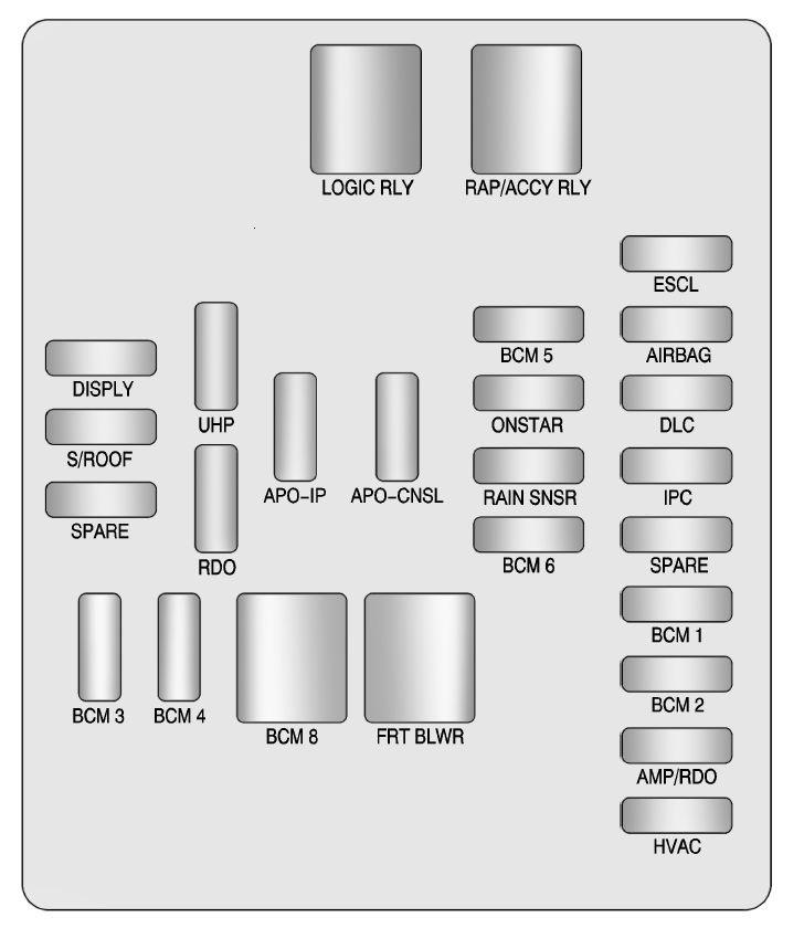 Cadillac SRX (2010 - 2011) - fuse box diagram - Auto Genius
