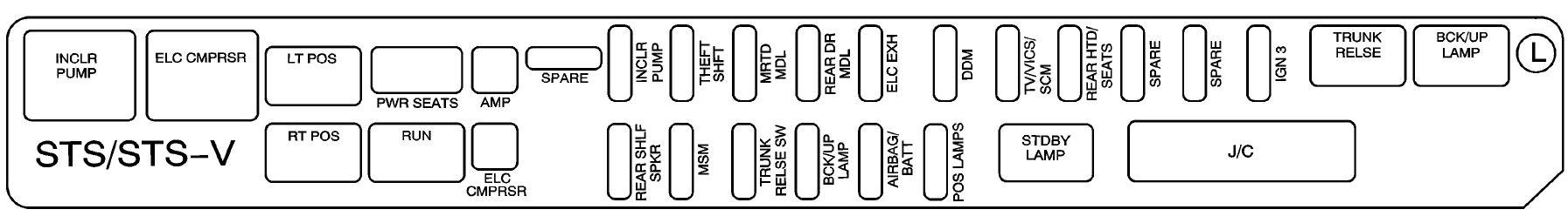 2008 Cadillac Sts Fuse Box Wiring Diagram