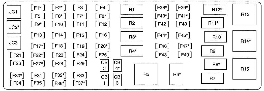 08 Cadillac Dts Rear Fuse Box - Wiring Data Diagram