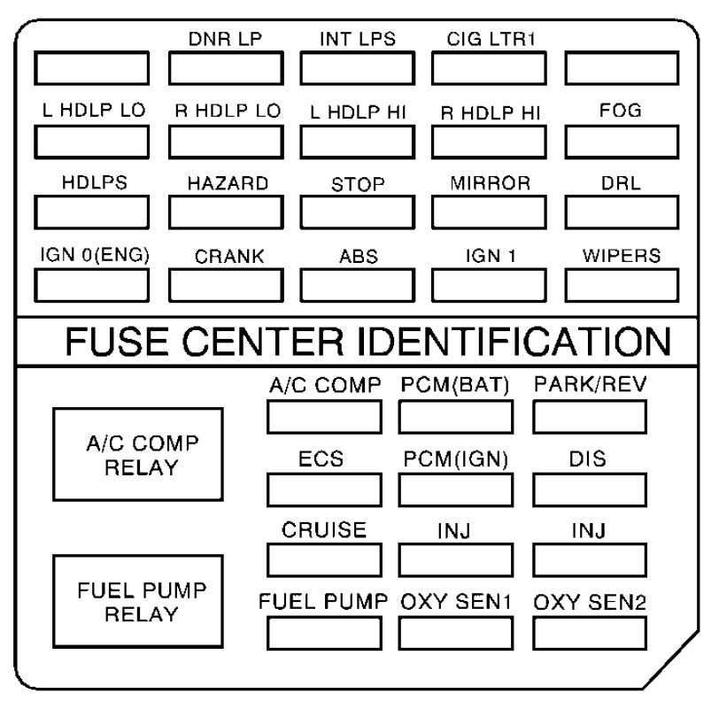 1992 cadillac deville fuse box diagram