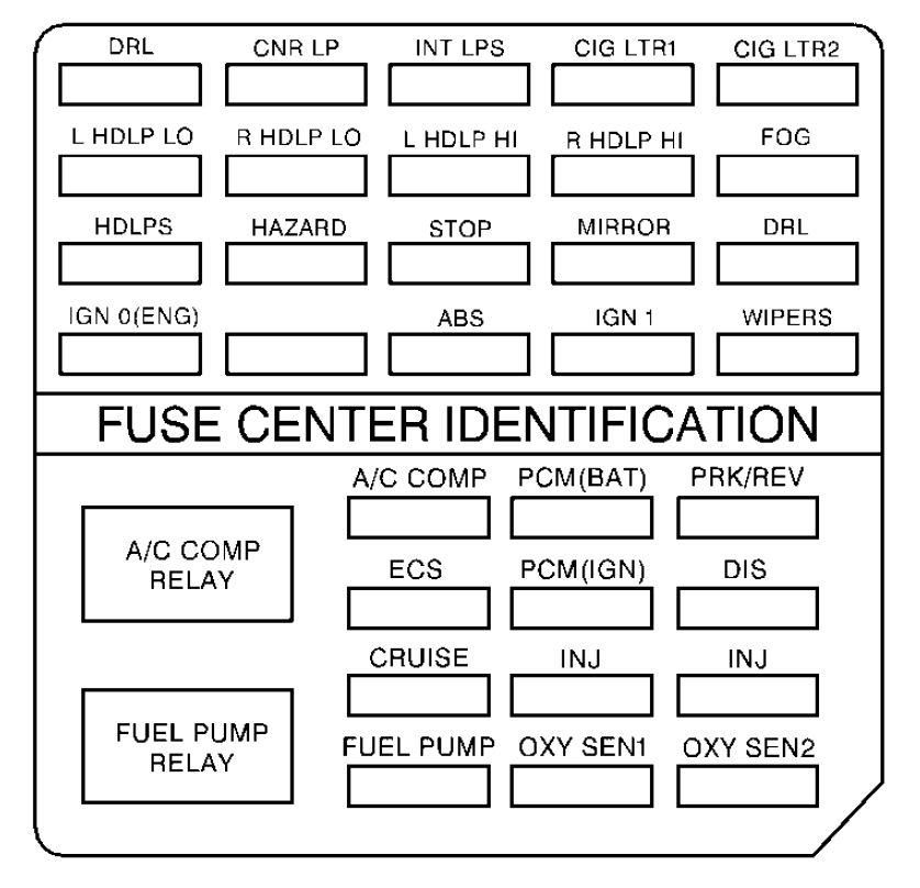 fuse box in 1999 cadillac deville