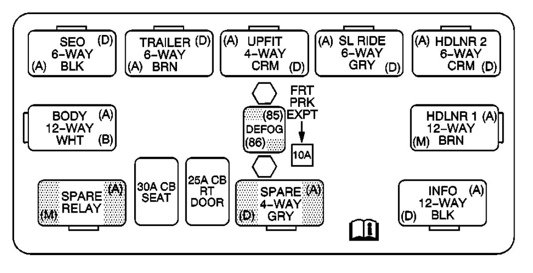 Cadillac Escalade (2003 - 2004) - fuse box diagram - Auto Genius