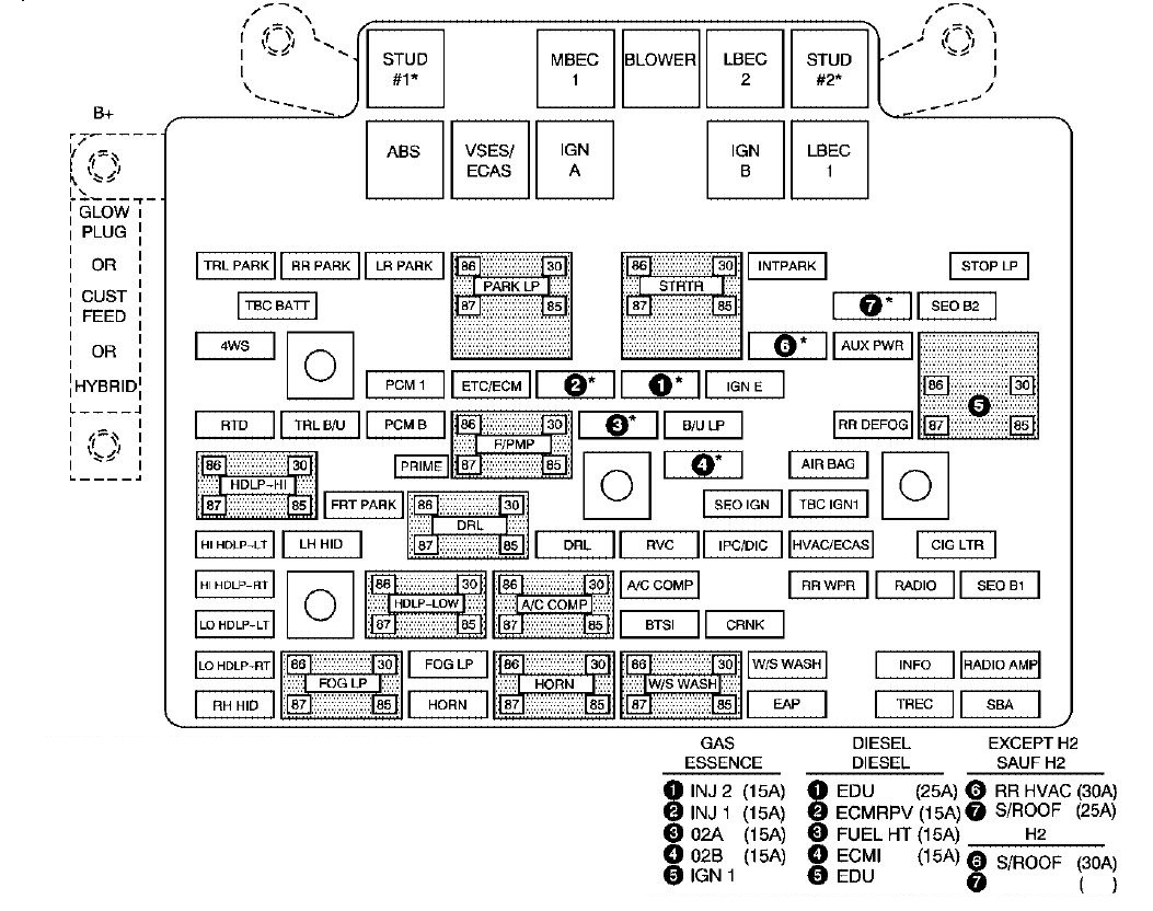 fuse diagram for 2005 escalade ext