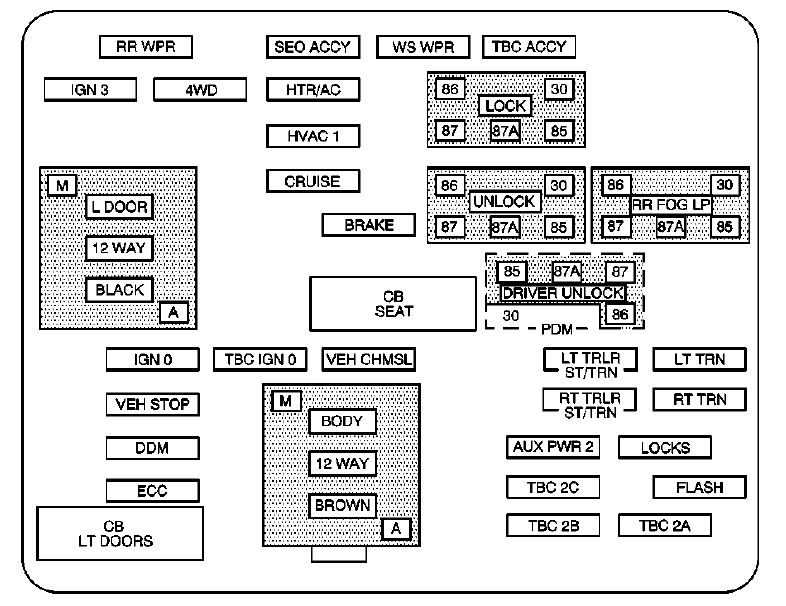 2003 Cadillac Fuse Box - Wiring Data Diagram
