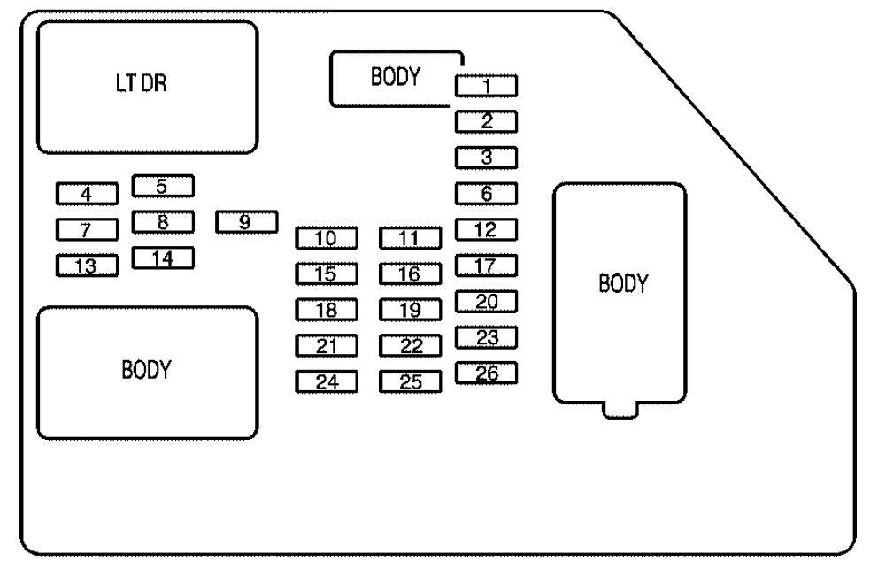 Cadillac Escalade (2008 - 2010) - fuse box diagram - Auto Genius