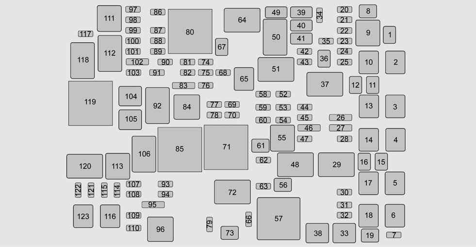 Cadillac Escalade (from 2015) - fuse box diagram - Auto Genius