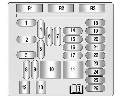 Cadillac XTS (2013) - fuse box diagram - Auto Genius