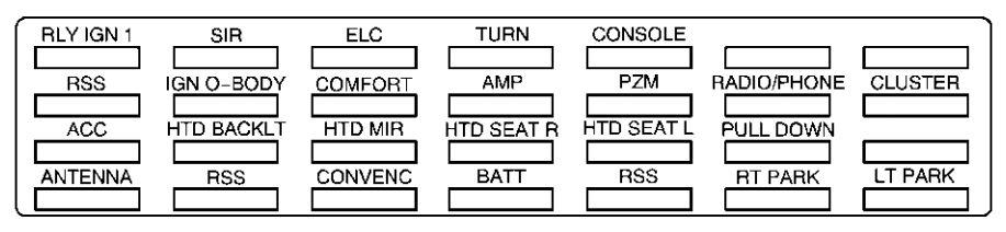 Fuse Box Diagram 1996 El Dorado - Schematic Diagrams