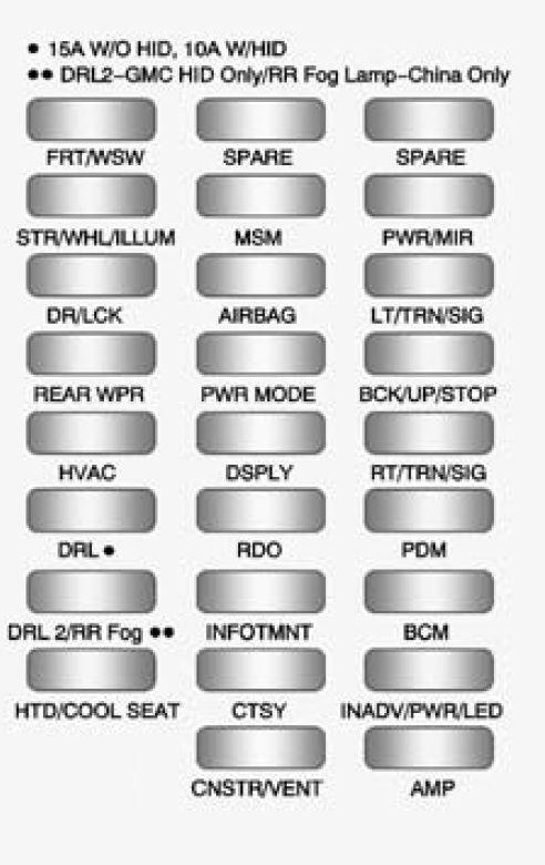 2012 Gmc Acadia Fuse Diagram electrical wiring diagram symbols