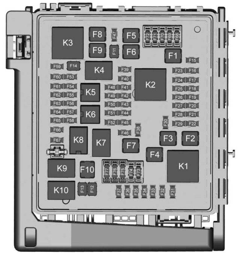 GMC Acadia (2016 - 2017) - fuse box diagram - Auto Genius