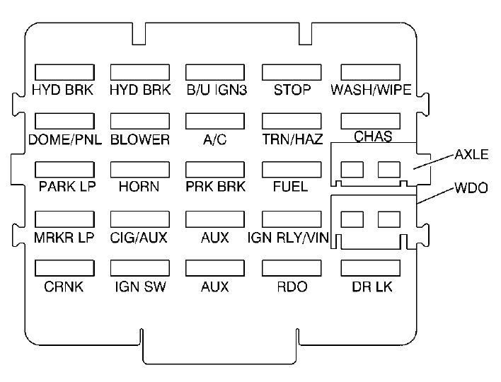 1994 chevy van fuse block diagram