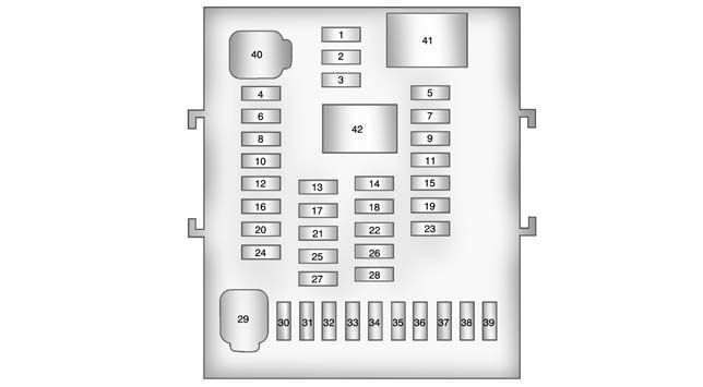 GMC Terrain (2010) - fuse box diagram - Auto Genius
