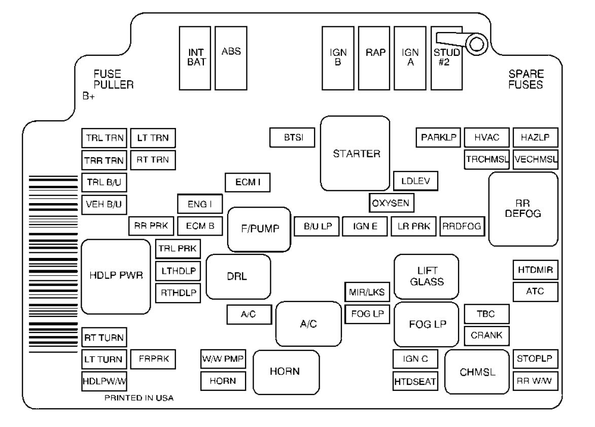 2008 gmc w3500 fuse box diagram