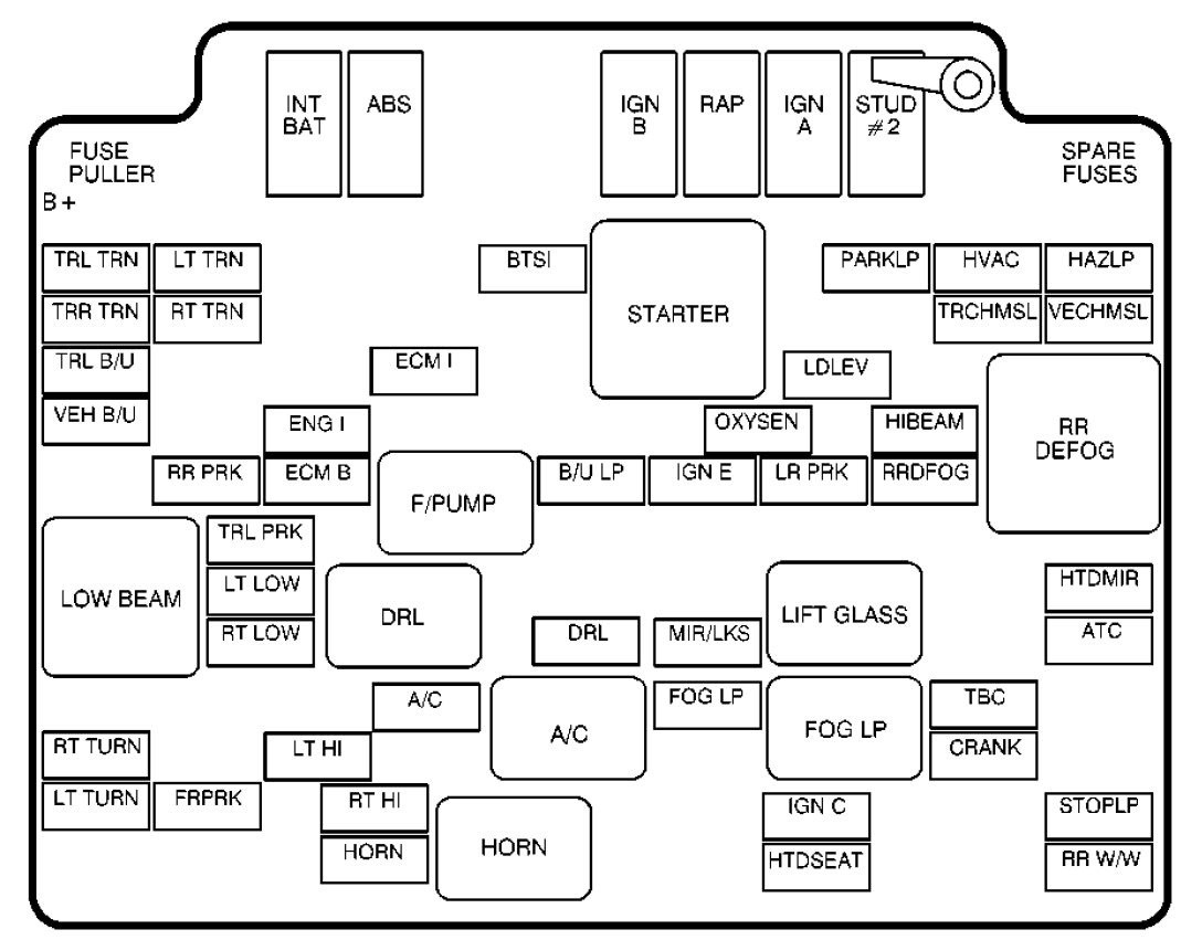 2002 gmc safari fuse box diagram