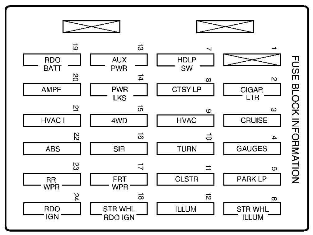 1995 Gmc Van Fuse Box - Wiring Diagram Progresif