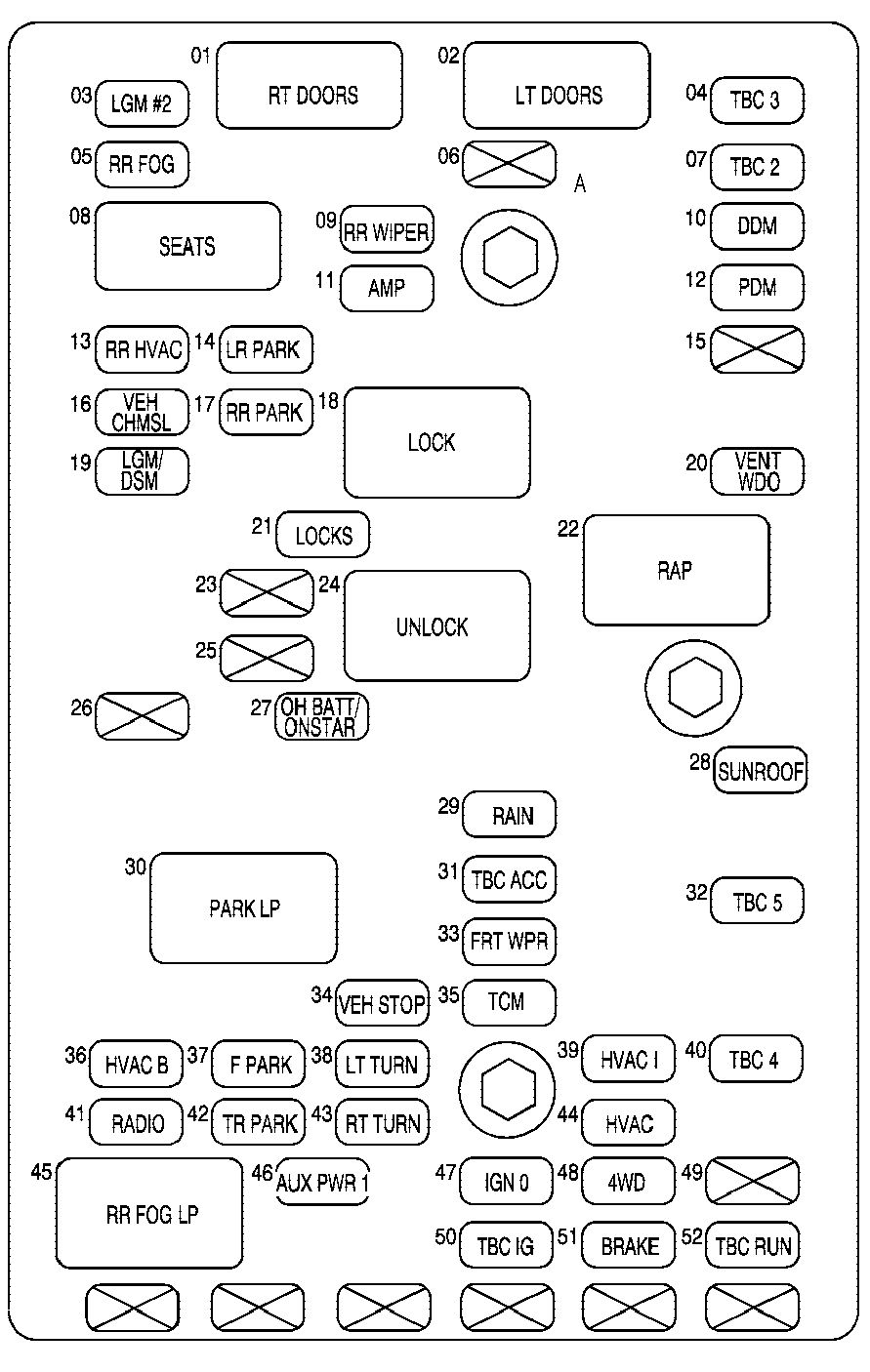 2006 gmc envoy denali fuse box diagram