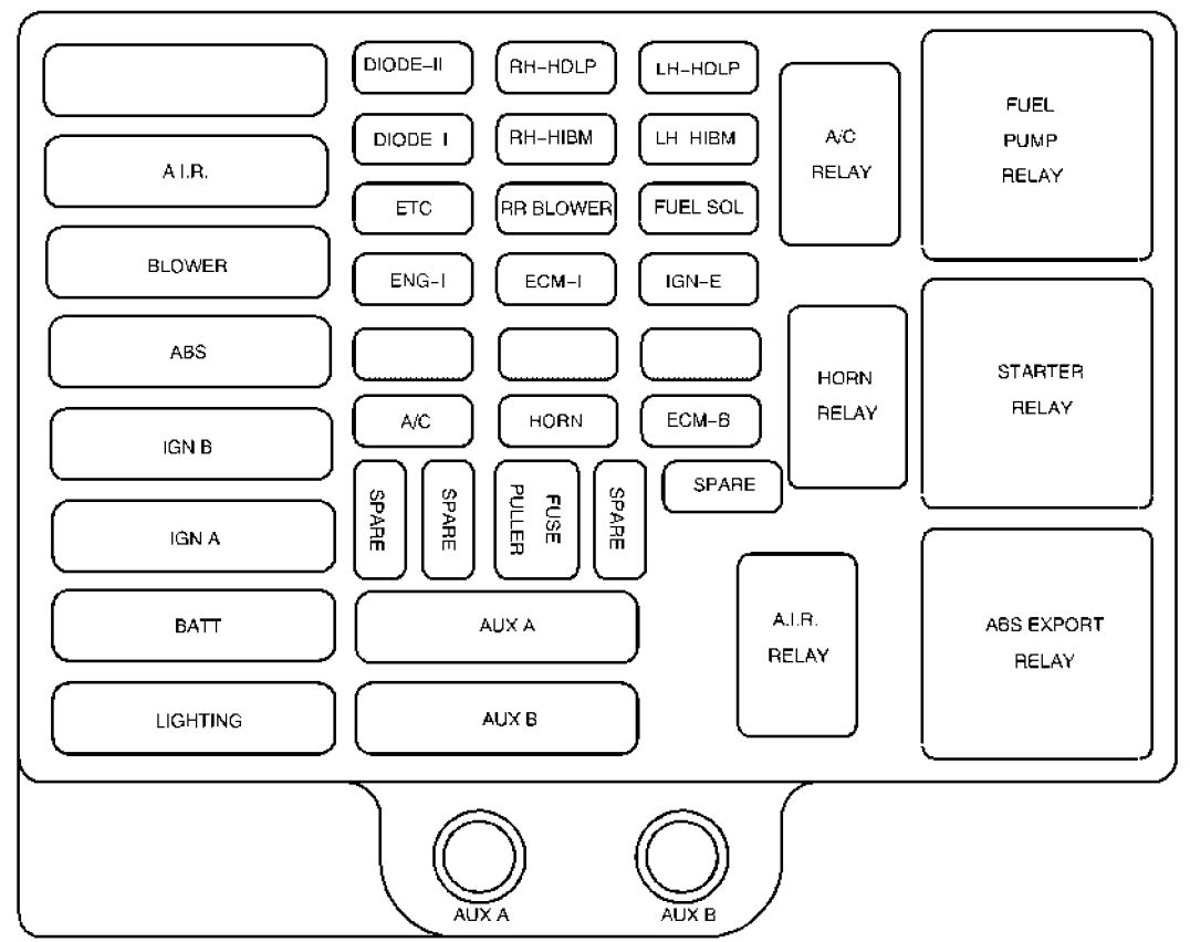 2002 gmc 3500 fuse panel diagram