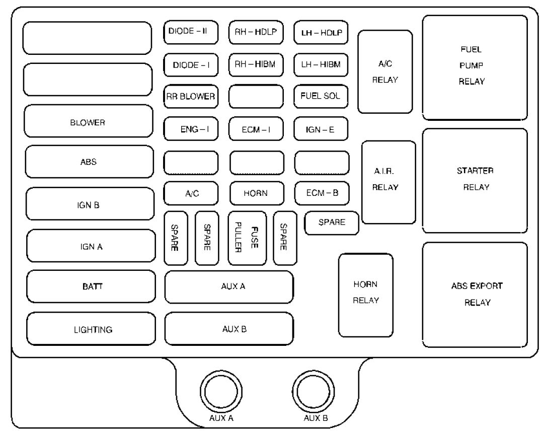 chevy 3500 fuse box diagram