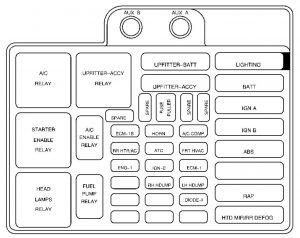 2001 gmc fuse box diagram