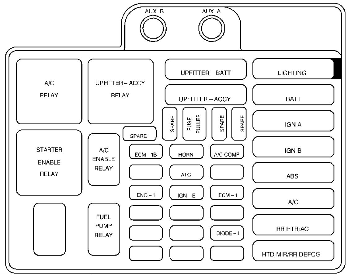 1999 gmc fuse box diagram