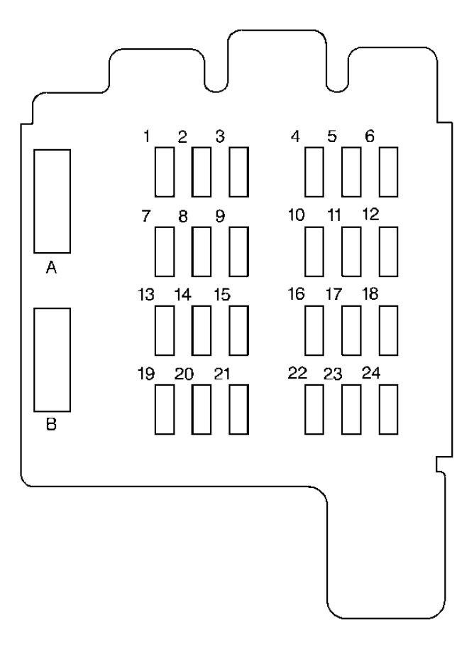 2005 Gmc Safari Fuse Box Diagram - Cgtsamzpssiew \u2022