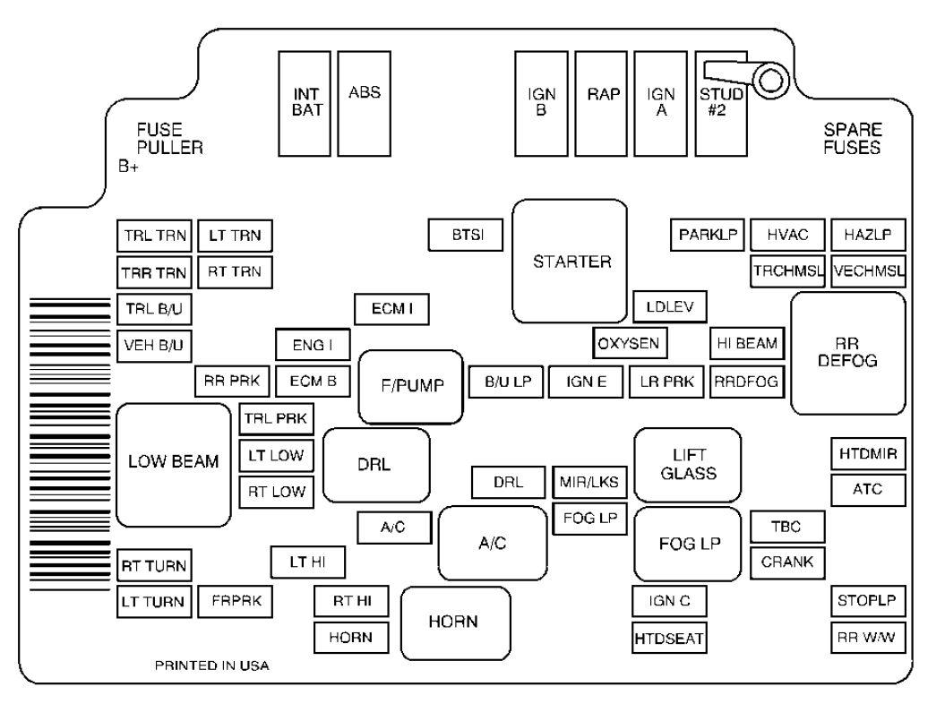 2001 Mitsubishi Eclipse Fuse Box Diagram  Diagram 1997