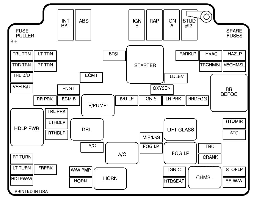 1998 gmc sonoma fuse box diagram