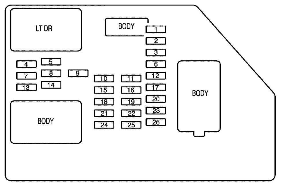 gmc sierra fuse panel diagram