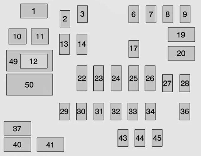 GMC Sierra (from 2014) - fuse box diagram - Auto Genius
