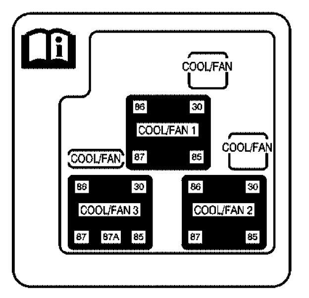 GMC Sierra mk1 (2006) - fuse box diagram - Auto Genius