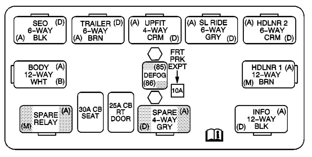 2006 gmc canyon fuse box diagram