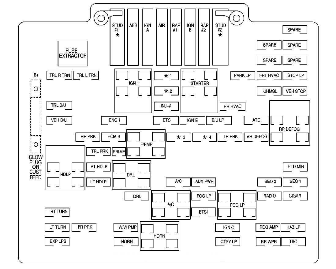 2001 chevy s10 under hood fuse box diagram