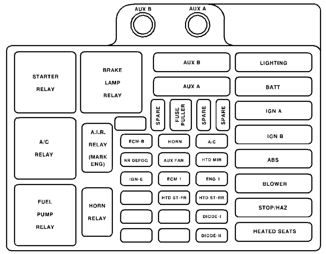 2001 yukon denali fuse box location