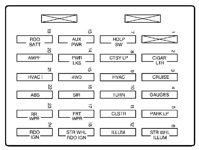 1998 pontiac firebird fuse box diagram