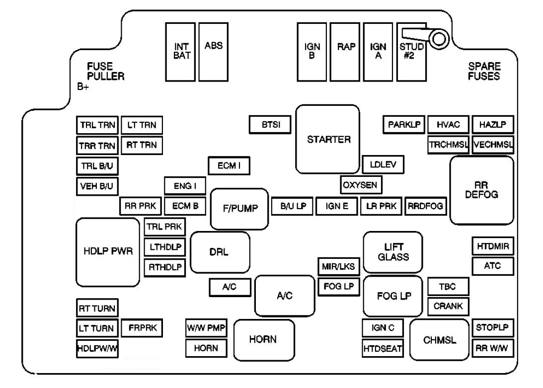 1996 gmc sonoma fuse box diagram