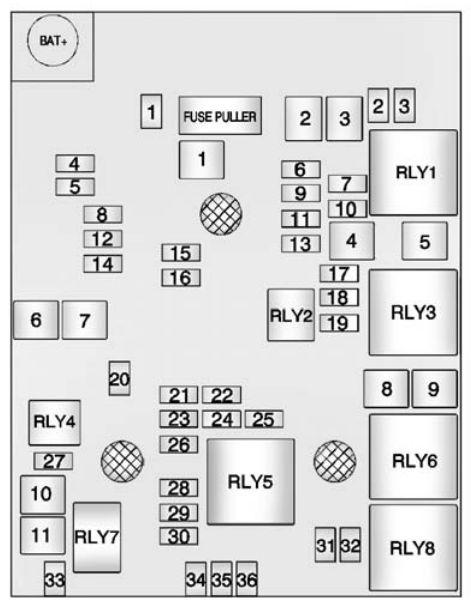 Buick Encore (2013 - 2015) - fuse box diagram - Auto Genius
