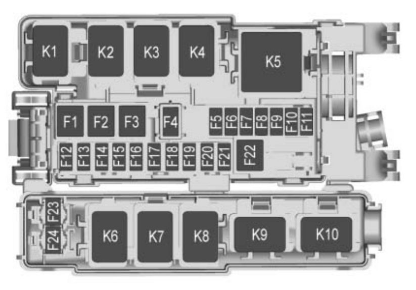 Buick Envision (2016 - 2017) - fuse box diagram - Auto Genius