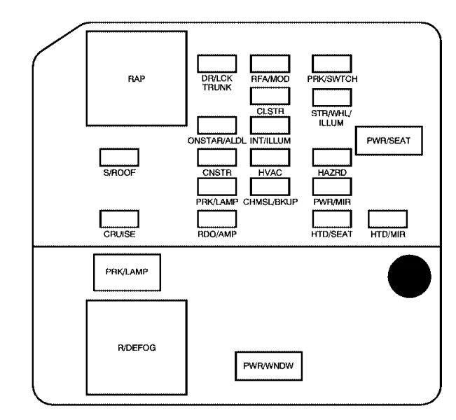 2009 buick enclave fuse panel diagram
