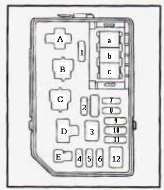 1994 geo prizm fuse box diagram