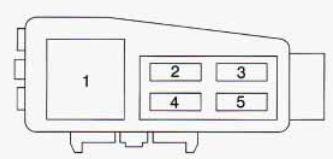 1996 geo prizm fuse box diagram