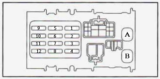 1992 Geo Prizm Fuse Box Diagram Wiring Diagram