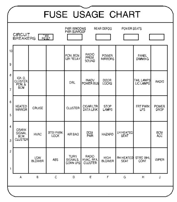 2000 Buick Park Avenue Fuse Box Location Wiring Schematic Diagram