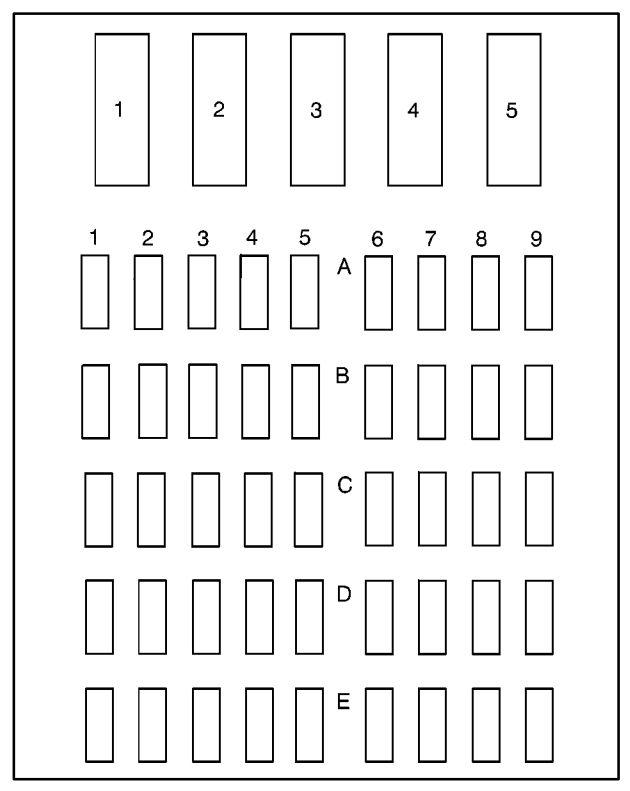 Buick Park Avenue (1994) - fuse box diagram - Auto Genius