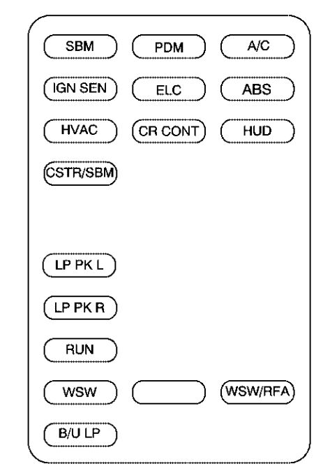Buick Park Avenue (2003 - 2005) - fuse box diagram - Auto Genius